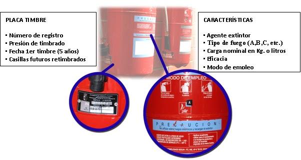 Mantenimientos Extintores